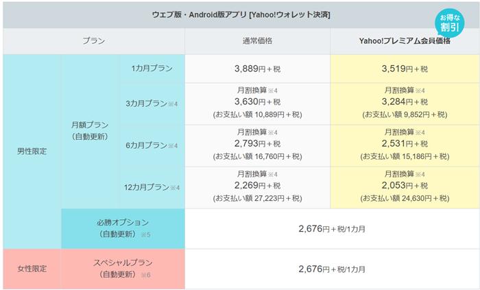 ウェブ版・Androidアプリの料金