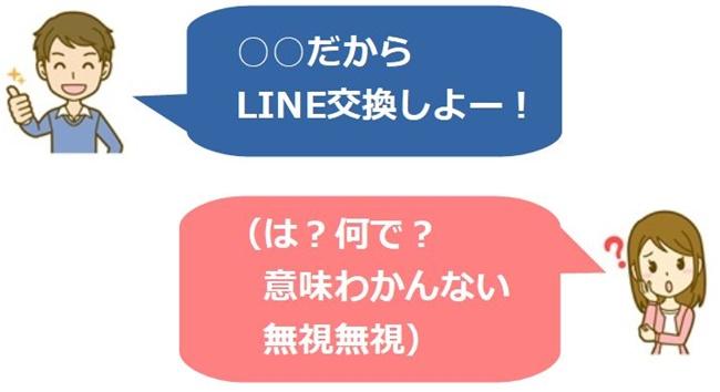 LINE交換しよー