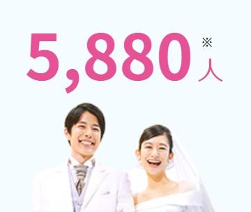 2018年1~12月までの成婚退会数